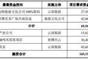 云南旅游募集13亿资金 建设凤鸣邻里、昆明故事项目